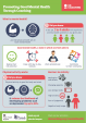 Promoting Good Mental Health through Coaching Infographic