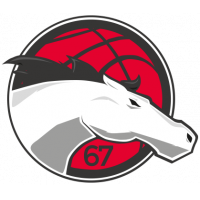 Leicester Riders V Plymouth Raiders